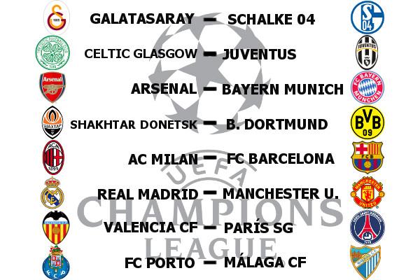 Como son los octavos de la Champions League 2012 / 2013